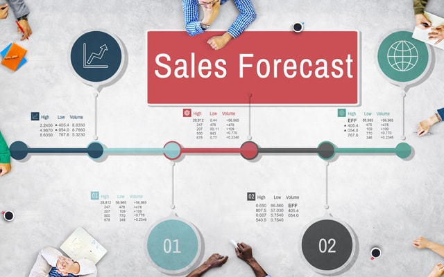Sales and Revenue Forecasting